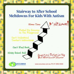 ASD Meltdown Stairway